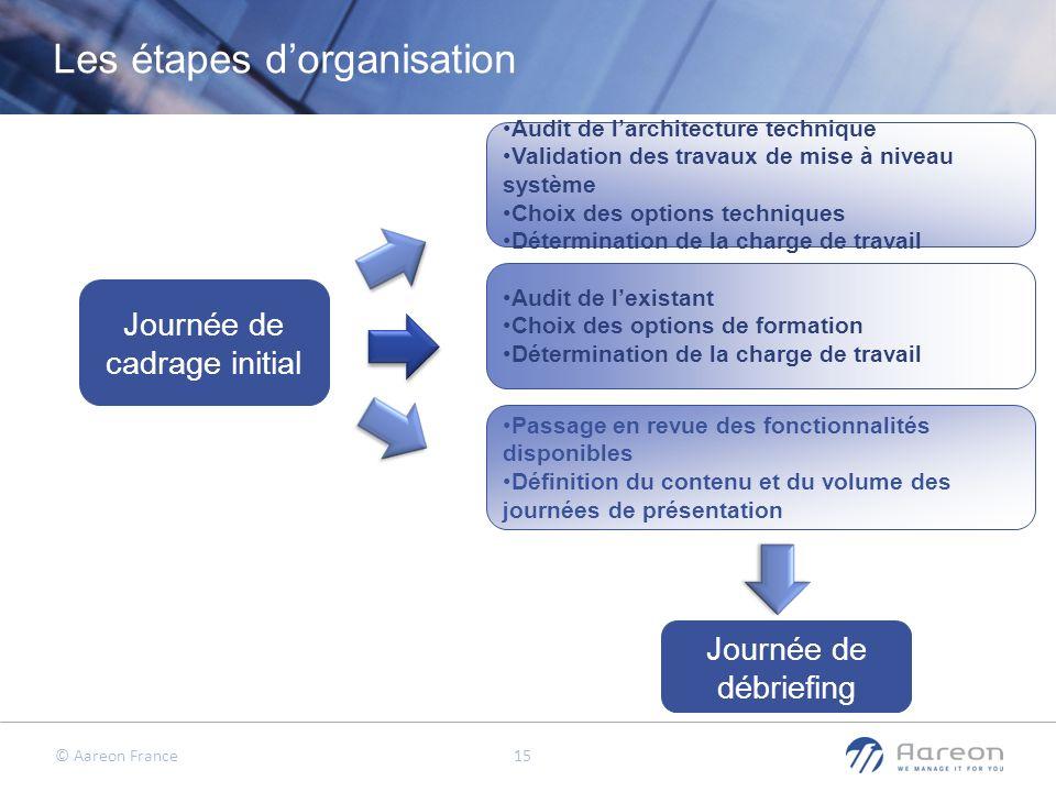 © Aareon France 15 Les étapes dorganisation Journée de cadrage initial Audit de larchitecture technique Validation des travaux de mise à niveau systèm