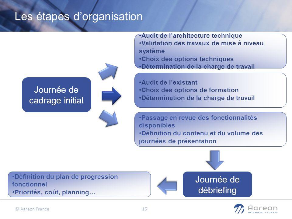 © Aareon France 16 Les étapes dorganisation Journée de cadrage initial Audit de larchitecture technique Validation des travaux de mise à niveau systèm