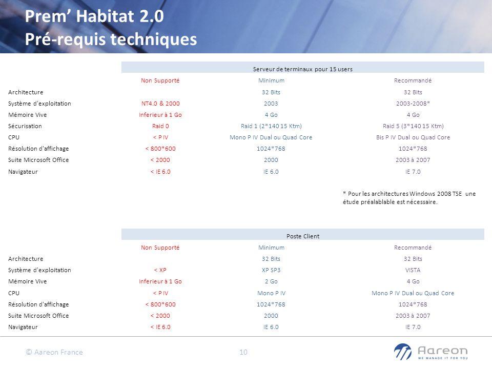 © Aareon France 10 Prem Habitat 2.0 Pré-requis techniques Serveur de terminaux pour 15 users Non SupportéMinimumRecommandé Architecture32 Bits Système