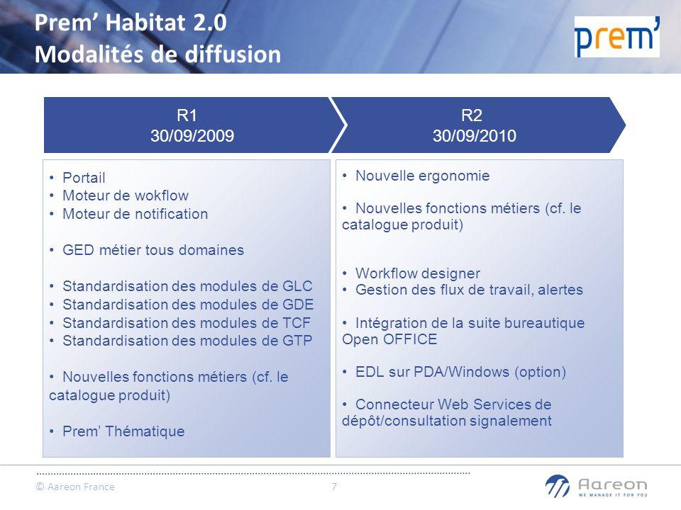 © Aareon France 8 Prem Habitat 2.0 Laide à la décision intégrée à votre ERP