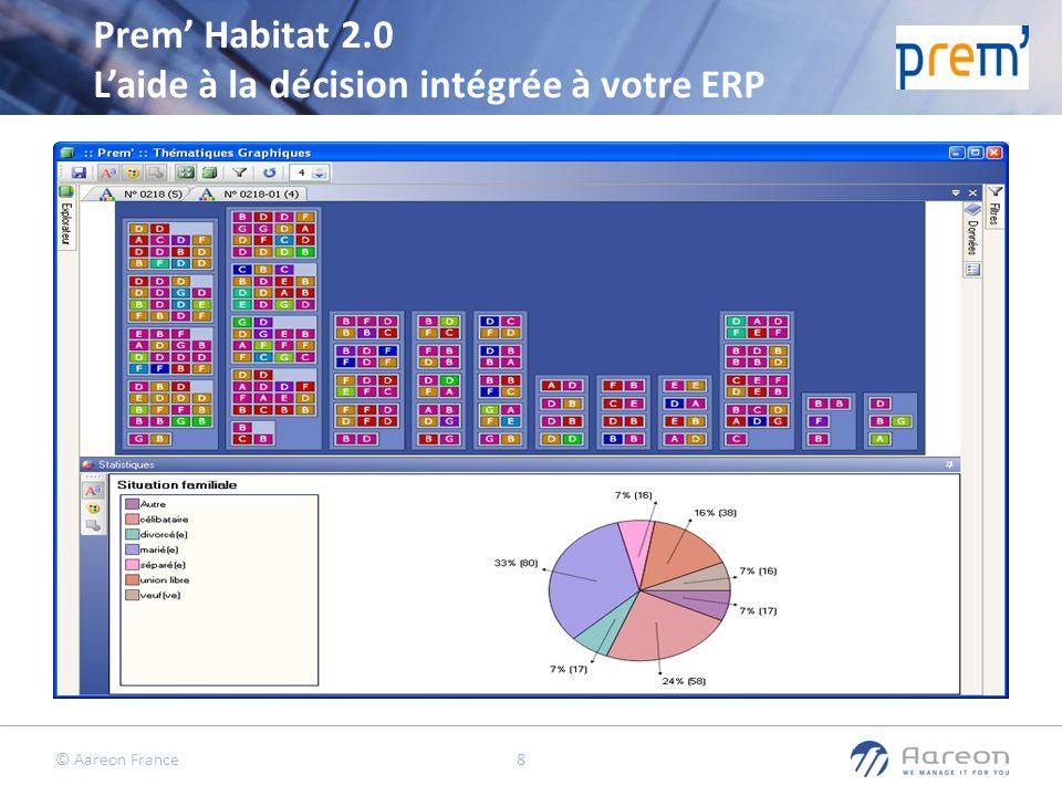 © Aareon France 9 Prem Habitat 2.0 Pré-requis techniques Serveur Sgbdr Non SupportéMinimumRecommandé Architecture32 Bits64 Bits Système d exploitationNT4.0 & 200020032003-2008 Mémoire ViveInferieur à 1 Go2 Go4 Go SécurisationRaid 0Raid 1Raid 5 ou 10 CPU< P IVMono P IV Dual ou Quad CoreBis P IV Dual ou Quad Core < Oracle 10ORACLE 10.2.0.4 Serveur D applications Non SupportéMinimumRecommandé Architecture32 Bits Système d exploitationNT4.0 & 200020032003-2008 Mémoire ViveInferieur à 1 Go2 Go4 Go SécurisationRaid 0Raid 1 (2*140 15 Ktm)Raid 5 (3*140 15 Ktm) CPU< P IVMono P IV Dual ou Quad CoreBis P IV Dual ou Quad Core Serveur de fichiers Non SupportéMinimumRecommandé Architecture32 Bits32-64 Bits Système d exploitationNT4.0 & 200020032003-2008 Mémoire ViveInferieur à 1 Go2 Go4 Go SécurisationRaid 0Raid 1 (2*140 15 Ktm)Raid 5 (3*140 15 Ktm) CPU< P IVMono P IV Dual ou Quad CoreBis P IV Dual ou Quad Core