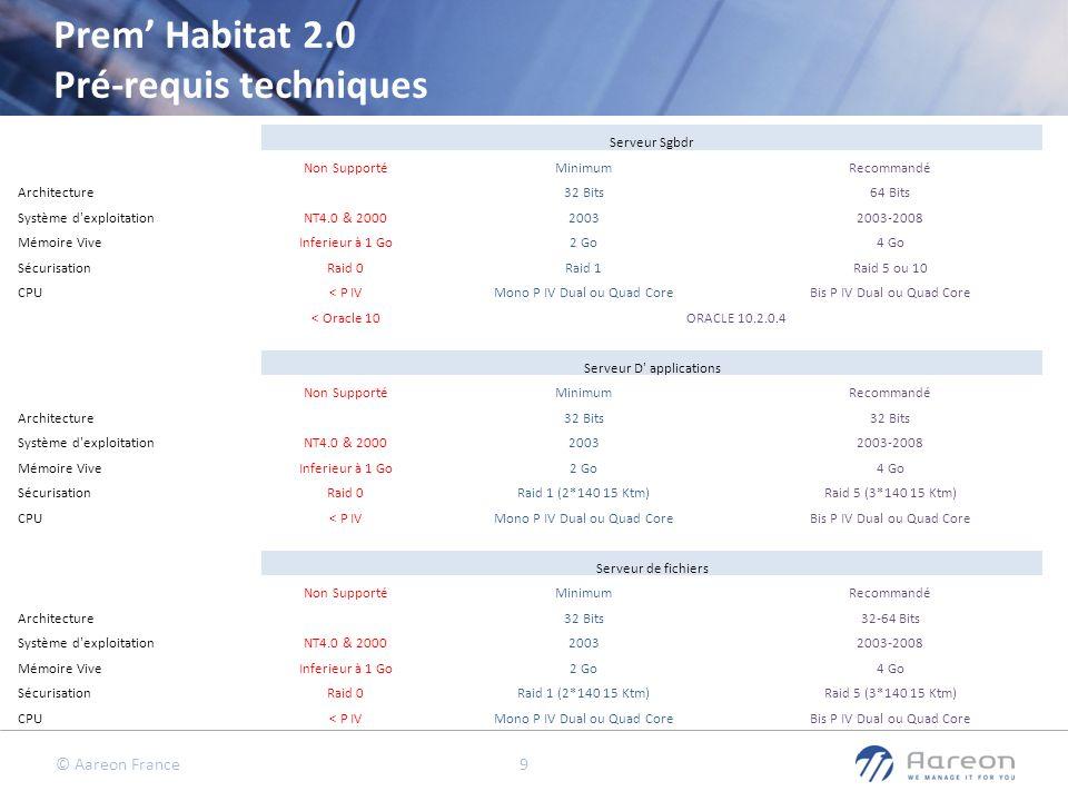 © Aareon France 10 Prem Habitat 2.0 Pré-requis techniques Serveur de terminaux pour 15 users Non SupportéMinimumRecommandé Architecture32 Bits Système d exploitationNT4.0 & 200020032003-2008* Mémoire ViveInferieur à 1 Go4 Go SécurisationRaid 0Raid 1 (2*140 15 Ktm)Raid 5 (3*140 15 Ktm) CPU< P IVMono P IV Dual ou Quad CoreBis P IV Dual ou Quad Core Résolution d affichage< 800*6001024*768 Suite Microsoft Office< 200020002003 à 2007 Navigateur< IE 6.0IE 6.0IE 7.0 * Pour les architectures Windows 2008 TSE une étude préalablable est nécessaire.