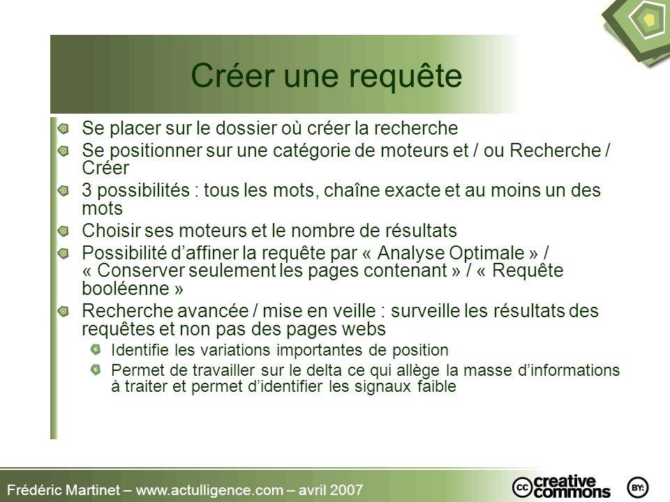 Frédéric Martinet – www.actulligence.com – avril 2007 Créer une requête Se placer sur le dossier où créer la recherche Se positionner sur une catégori