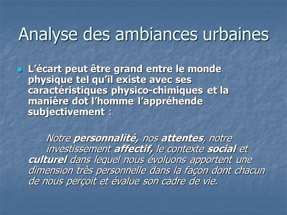 Analyse des ambiances urbaines Lécart peut être grand entre le monde physique tel quil existe avec ses caractéristiques physico-chimiques et la manièr