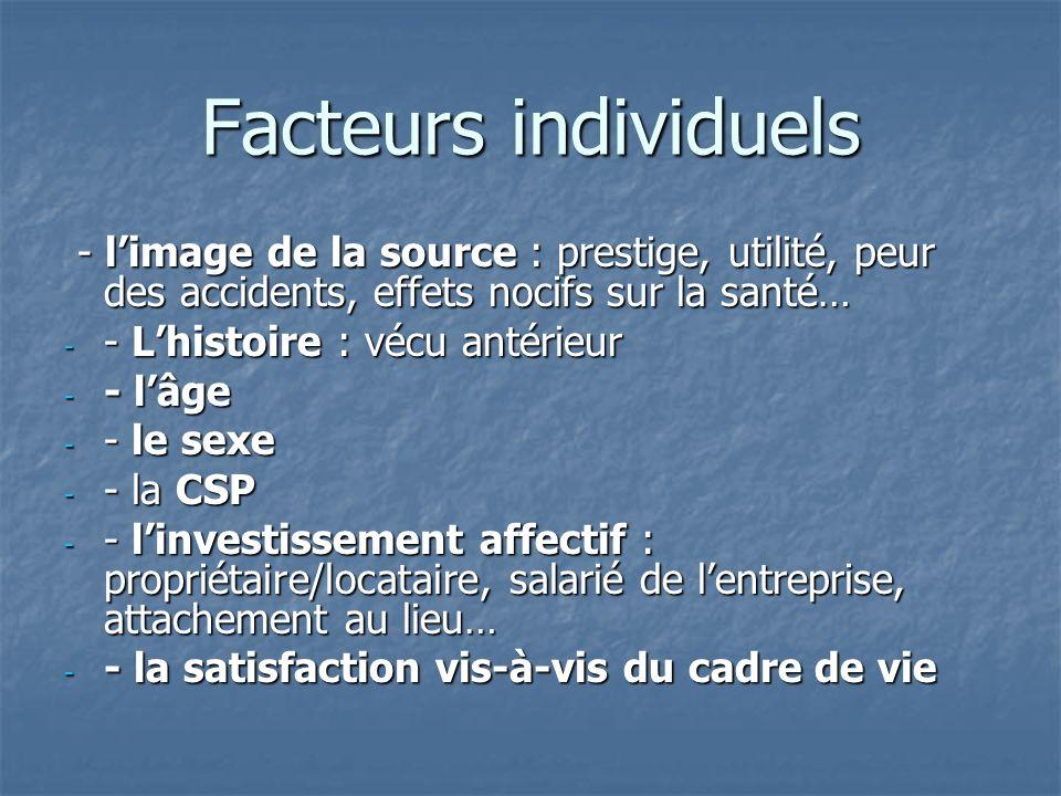 Facteurs individuels - limage de la source : prestige, utilité, peur des accidents, effets nocifs sur la santé… - limage de la source : prestige, util