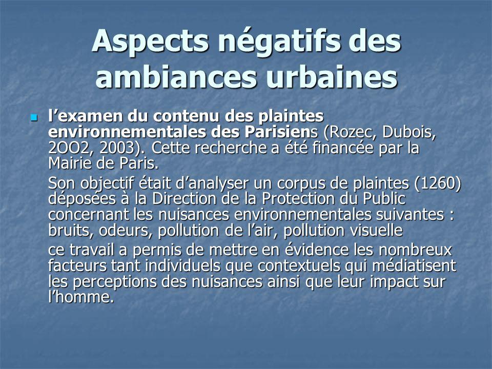Aspects négatifs des ambiances urbaines lexamen du contenu des plaintes environnementales des Parisiens (Rozec, Dubois, 2OO2, 2003). Cette recherche a