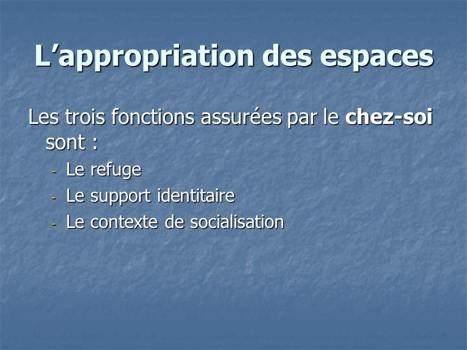 Lappropriation des espaces Les trois fonctions assurées par le chez-soi sont : - Le refuge - Le support identitaire - Le contexte de socialisation