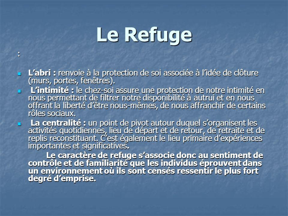 Le Refuge : Labri : renvoie à la protection de soi associée à lidée de clôture (murs, portes, fenêtres). Labri : renvoie à la protection de soi associ