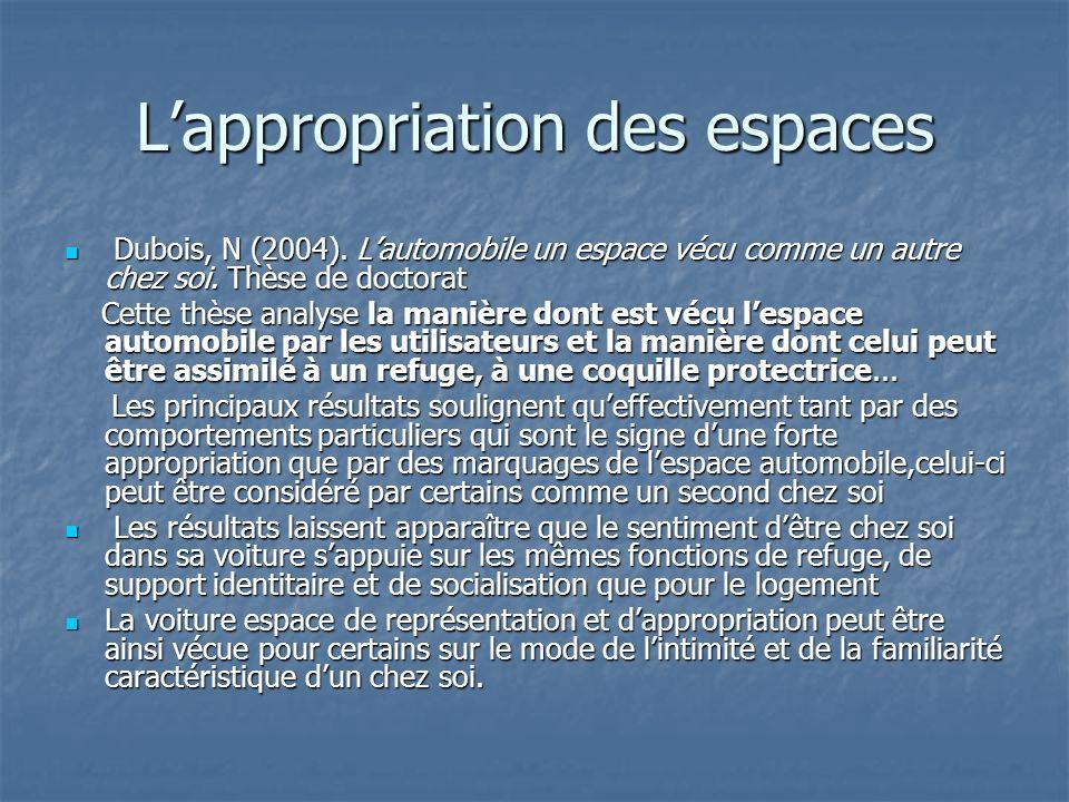 Lappropriation des espaces Dubois, N (2004). Lautomobile un espace vécu comme un autre chez soi. Thèse de doctorat Dubois, N (2004). Lautomobile un es
