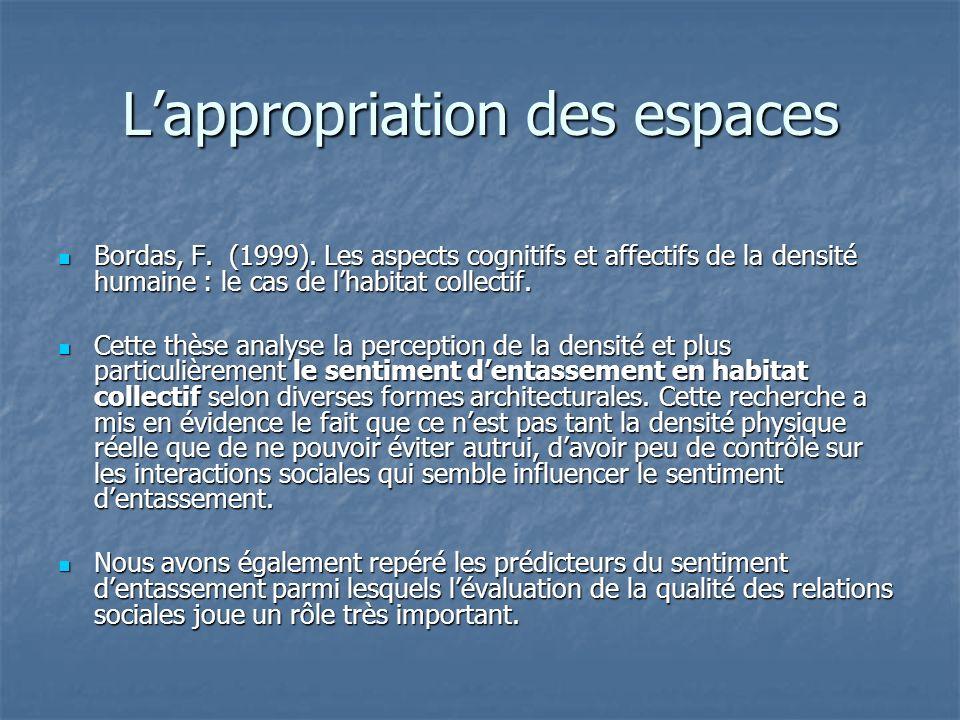 Lappropriation des espaces Bordas, F. (1999). Les aspects cognitifs et affectifs de la densité humaine : le cas de lhabitat collectif. Bordas, F. (199