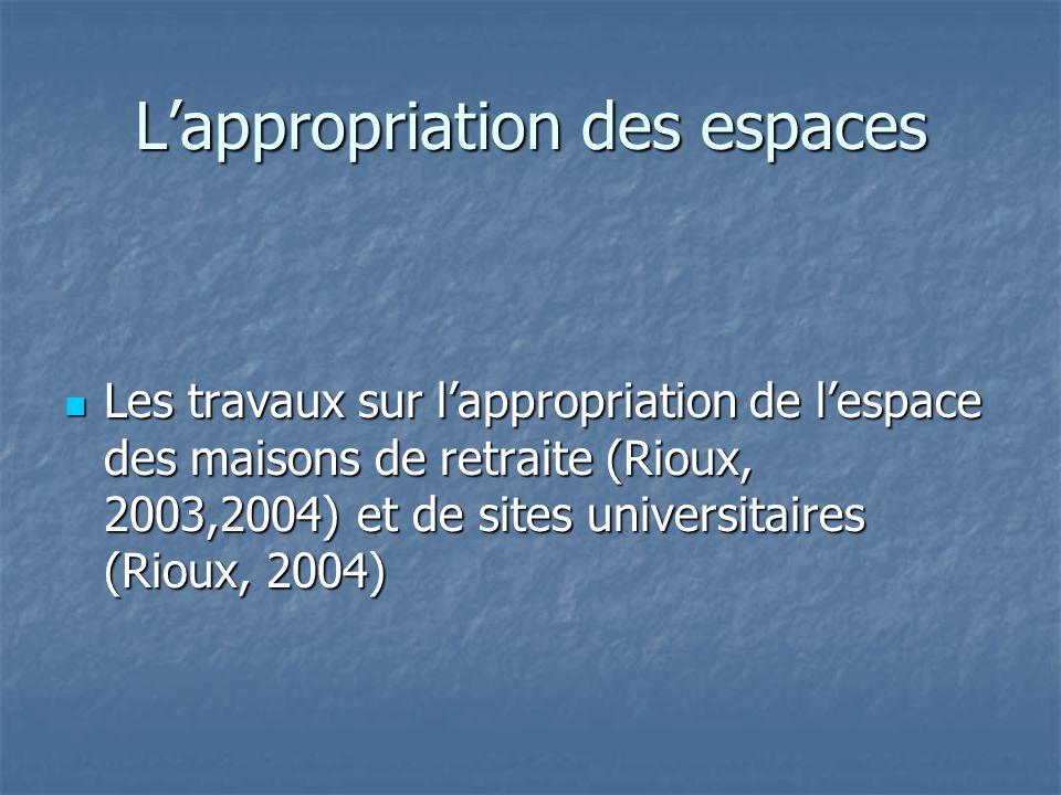Lappropriation des espaces Les travaux sur lappropriation de lespace des maisons de retraite (Rioux, 2003,2004) et de sites universitaires (Rioux, 200
