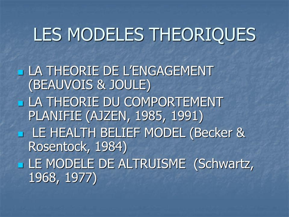 LES MODELES THEORIQUES LA THEORIE DE LENGAGEMENT (BEAUVOIS & JOULE) LA THEORIE DE LENGAGEMENT (BEAUVOIS & JOULE) LA THEORIE DU COMPORTEMENT PLANIFIE (