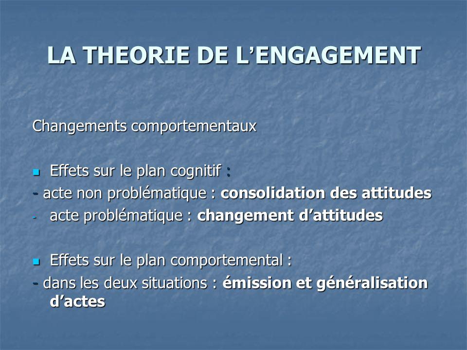LA THEORIE DE L ENGAGEMENT Changements comportementaux Effets sur le plan cognitif : Effets sur le plan cognitif : - acte non problématique : consolid