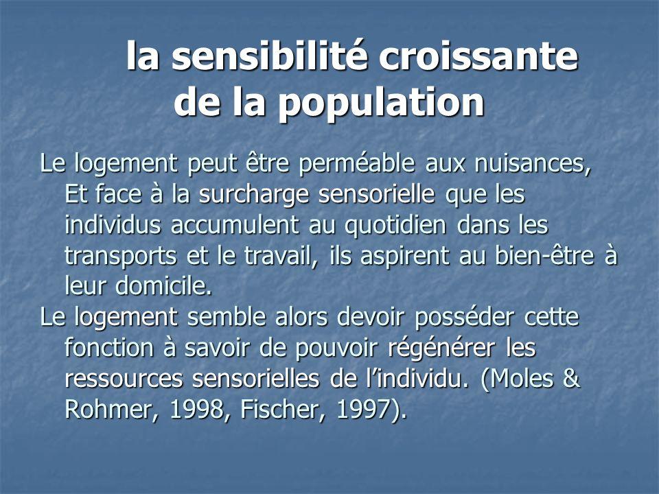 la sensibilité croissante de la population la sensibilité croissante de la population Le logement peut être perméable aux nuisances, Et face à la surc