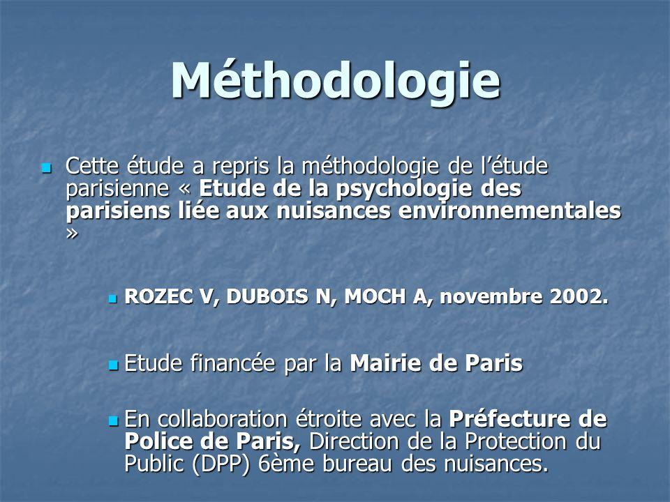 Méthodologie Cette étude a repris la méthodologie de létude parisienne « Etude de la psychologie des parisiens liée aux nuisances environnementales »