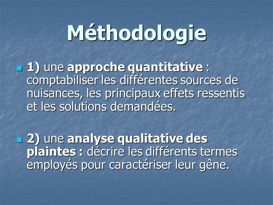 Méthodologie 1) une approche quantitative : comptabiliser les différentes sources de nuisances, les principaux effets ressentis et les solutions deman