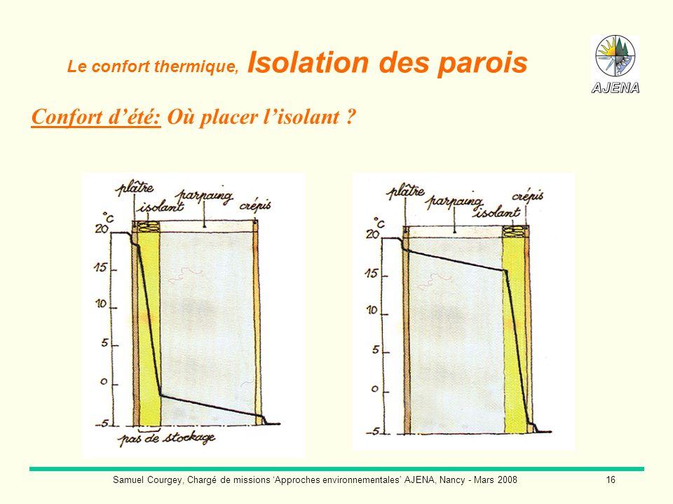 Samuel Courgey, Chargé de missions Approches environnementales AJENA, Nancy - Mars 200816 Le confort thermique, Isolation des parois Confort dété: Où