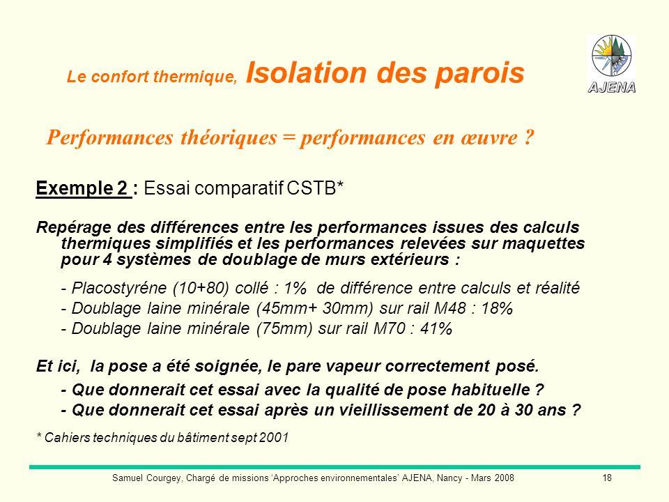 Samuel Courgey, Chargé de missions Approches environnementales AJENA, Nancy - Mars 200818 Exemple 2 : Essai comparatif CSTB* Repérage des différences