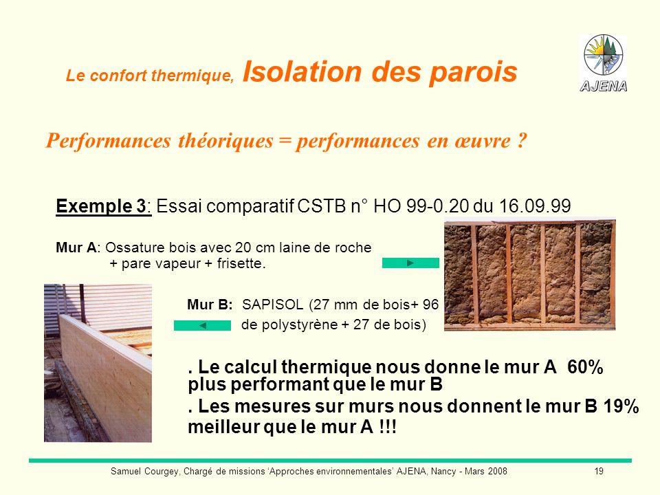 Samuel Courgey, Chargé de missions Approches environnementales AJENA, Nancy - Mars 200819 Exemple 3: Essai comparatif CSTB n° HO 99-0.20 du 16.09.99 M
