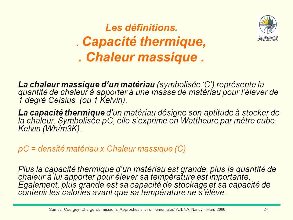 Samuel Courgey, Chargé de missions Approches environnementales AJENA, Nancy - Mars 200824 Les définitions.. Capacité thermique,. Chaleur massique. La