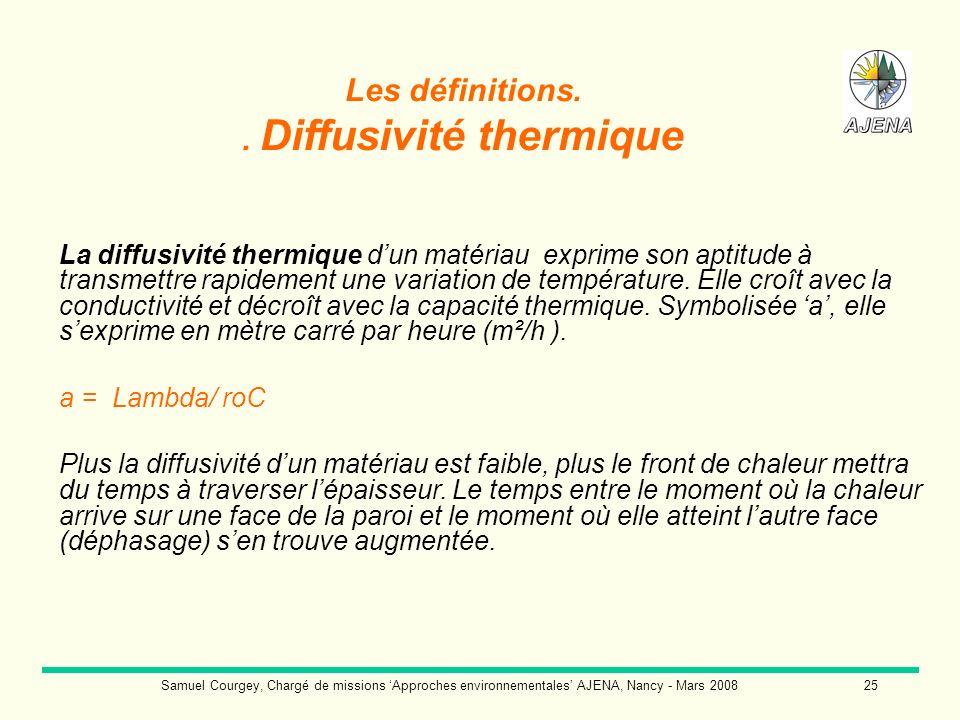 Samuel Courgey, Chargé de missions Approches environnementales AJENA, Nancy - Mars 200825 Les définitions.. Diffusivité thermique La diffusivité therm