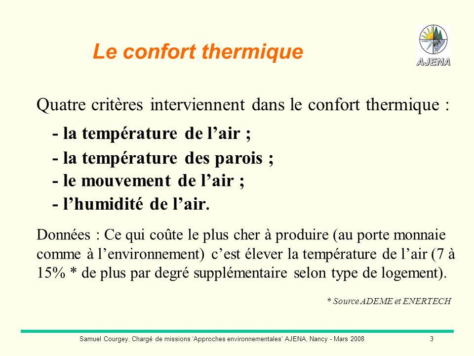 Samuel Courgey, Chargé de missions Approches environnementales AJENA, Nancy - Mars 20084 Quatre critères interviennent dans le confort thermique : - la température de lair ; - la température des parois ; - le mouvement de lair ; - lhumidité de lair.