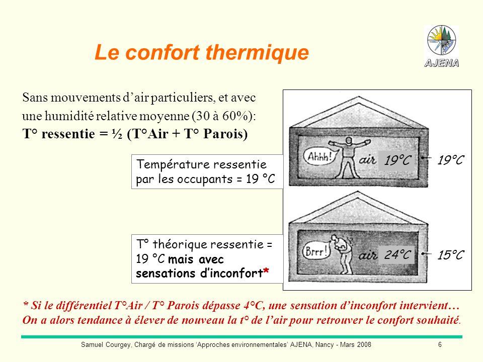 Samuel Courgey, Chargé de missions Approches environnementales AJENA, Nancy - Mars 20087 Les facteurs qui déterminent la température des parois : -isolation de la paroi ; -intensité et type de chauffage (+ pour lété, éventuelle système de rafraîchissement) ; -effusivité du parement.