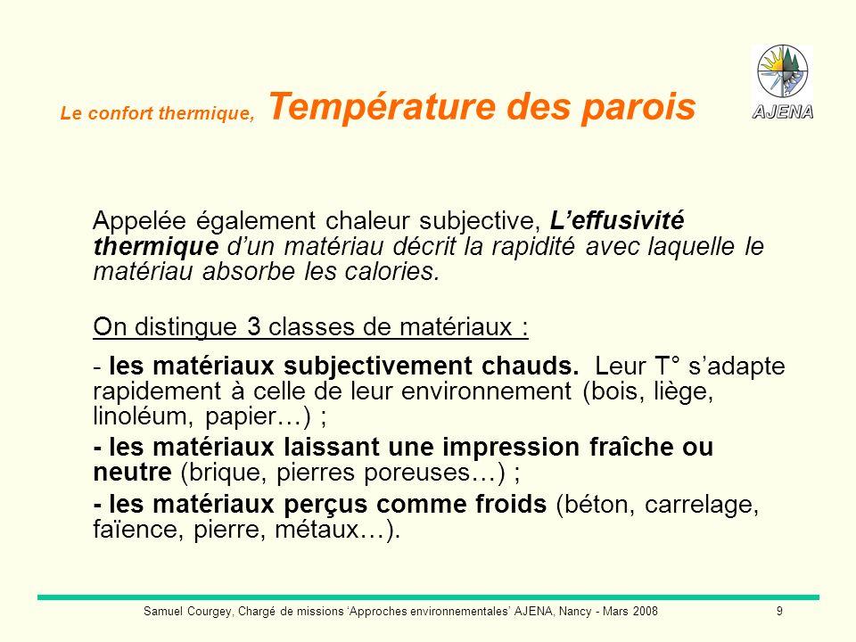 Samuel Courgey, Chargé de missions Approches environnementales AJENA, Nancy - Mars 20089 Appelée également chaleur subjective, Leffusivité thermique d
