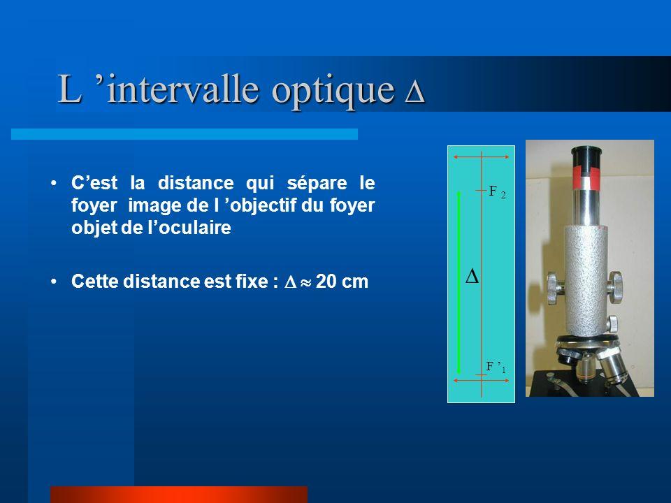L intervalle optique L intervalle optique Cest la distance qui sépare le foyer image de l objectif du foyer objet de loculaire Cette distance est fixe : 20 cm F 2 F 1