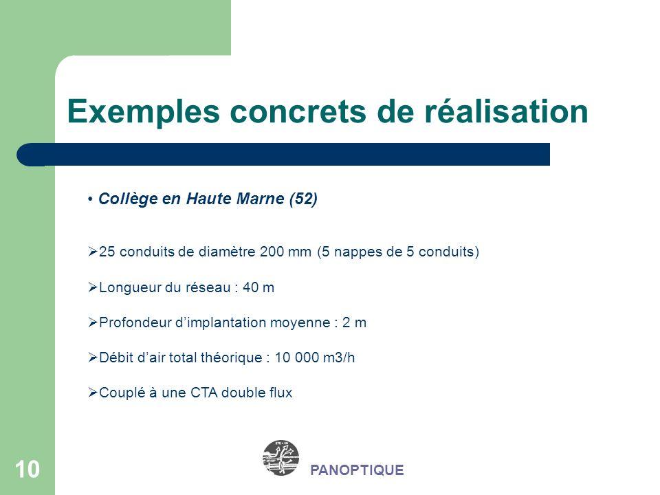 10 Exemples concrets de réalisation PANOPTIQUE 25 conduits de diamètre 200 mm (5 nappes de 5 conduits) Longueur du réseau : 40 m Profondeur dimplantat