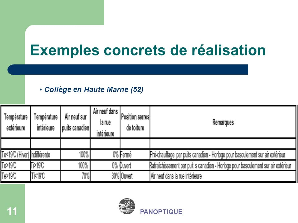 11 Exemples concrets de réalisation PANOPTIQUE Collège en Haute Marne (52)