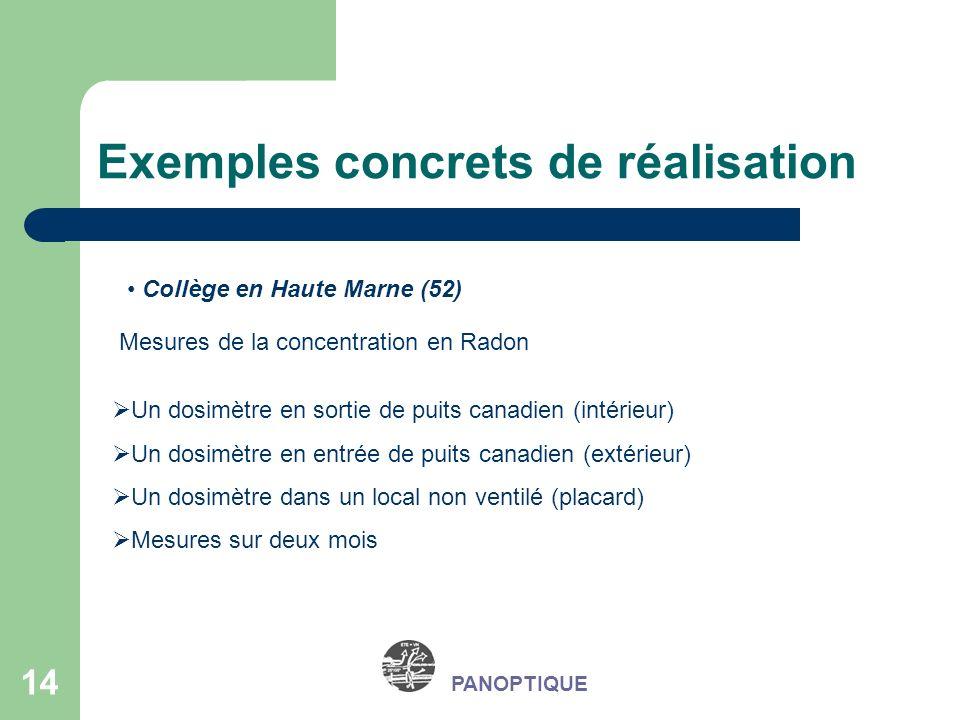 14 Exemples concrets de réalisation PANOPTIQUE Collège en Haute Marne (52) Mesures de la concentration en Radon Un dosimètre en sortie de puits canadi