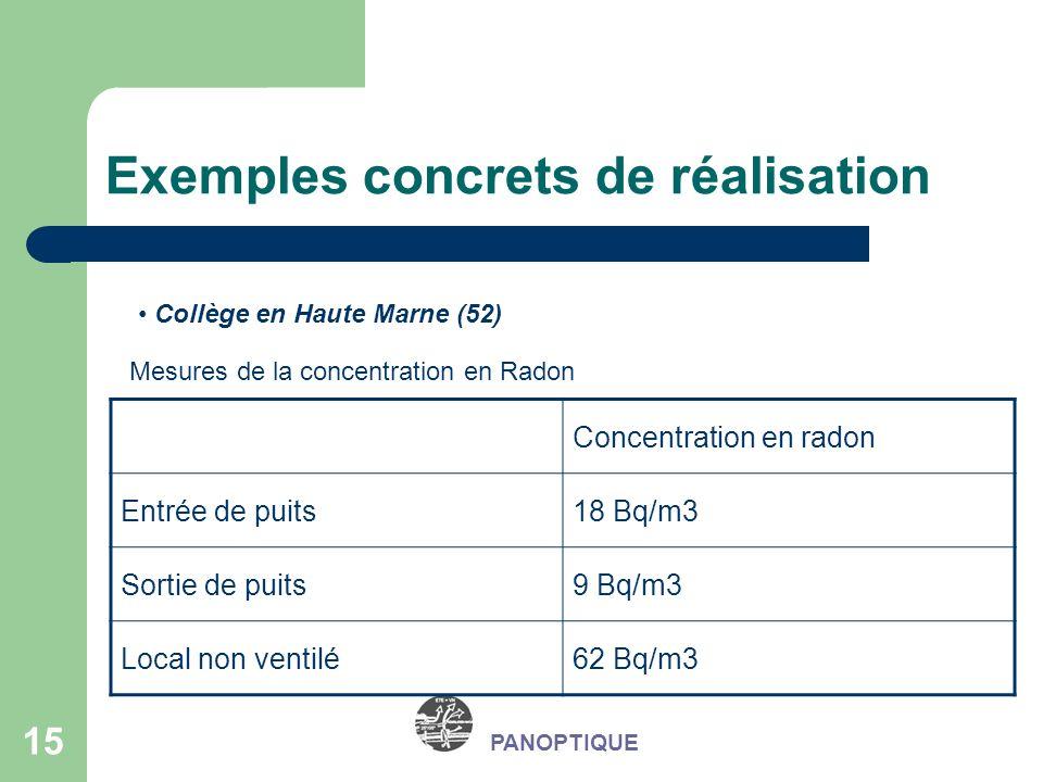 15 Exemples concrets de réalisation PANOPTIQUE Collège en Haute Marne (52) Concentration en radon Entrée de puits18 Bq/m3 Sortie de puits9 Bq/m3 Local