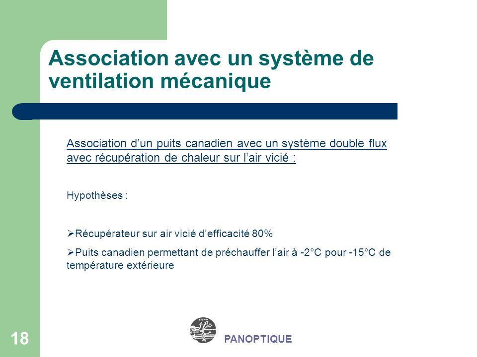 18 PANOPTIQUE Association avec un système de ventilation mécanique Association dun puits canadien avec un système double flux avec récupération de cha