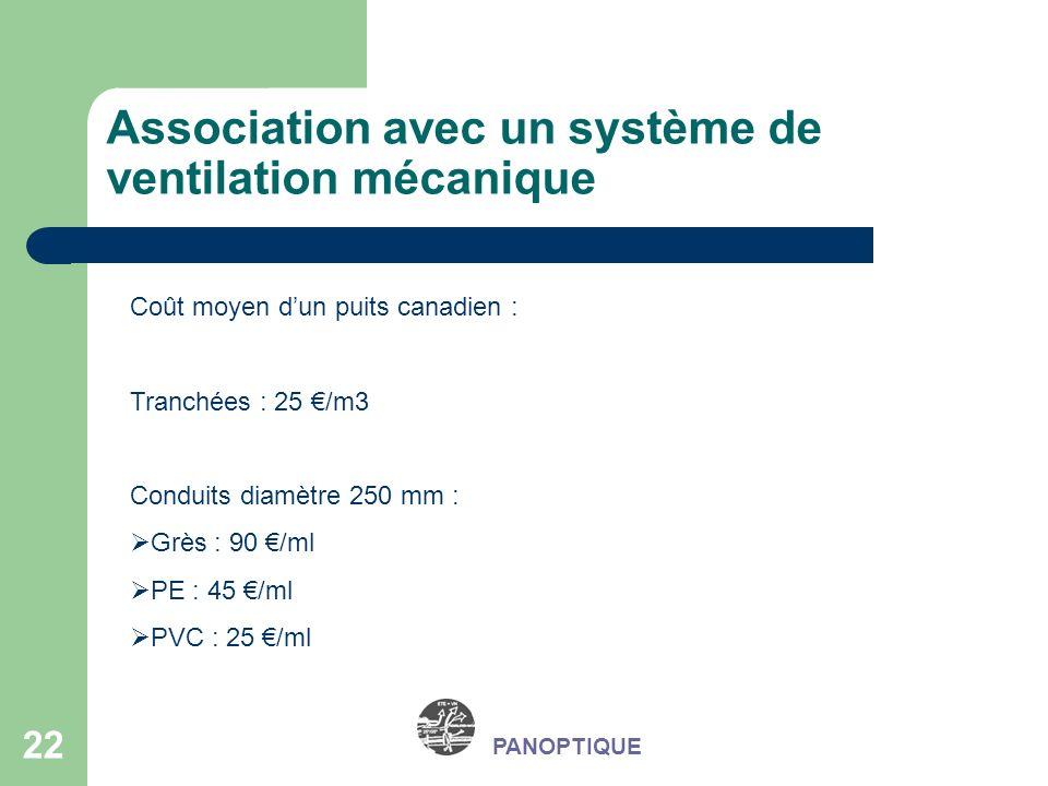22 PANOPTIQUE Association avec un système de ventilation mécanique Coût moyen dun puits canadien : Tranchées : 25 /m3 Conduits diamètre 250 mm : Grès