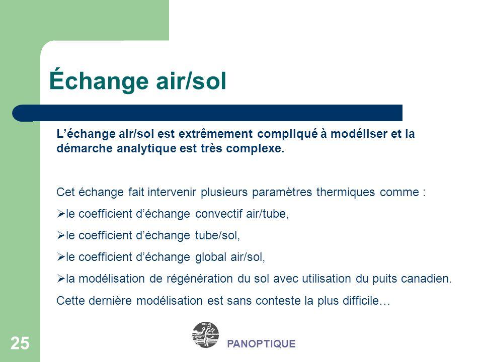 25 Échange air/sol Léchange air/sol est extrêmement compliqué à modéliser et la démarche analytique est très complexe. Cet échange fait intervenir plu