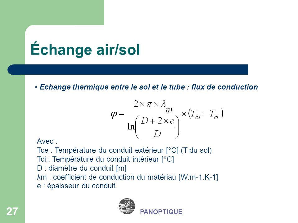 27 Échange air/sol PANOPTIQUE Echange thermique entre le sol et le tube : flux de conduction Avec : Tce : Température du conduit extérieur [°C] (T du