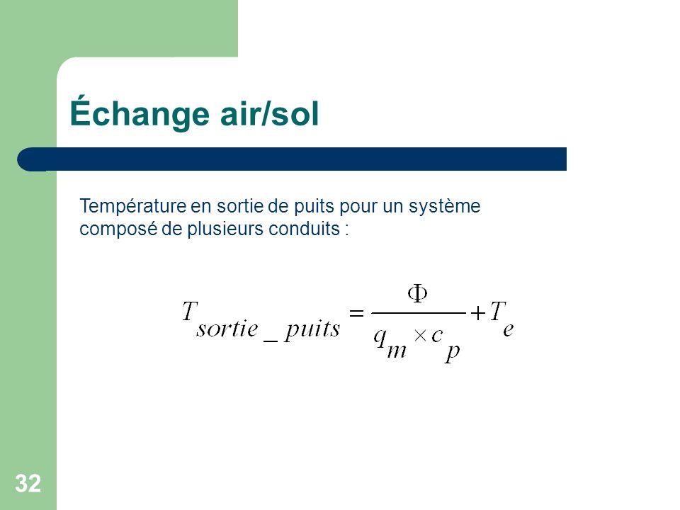 32 Température en sortie de puits pour un système composé de plusieurs conduits : Échange air/sol