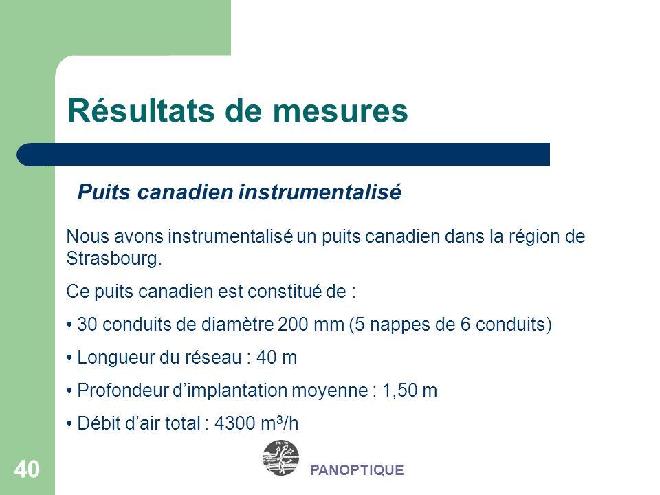 40 PANOPTIQUE Résultats de mesures Puits canadien instrumentalisé Nous avons instrumentalisé un puits canadien dans la région de Strasbourg. Ce puits