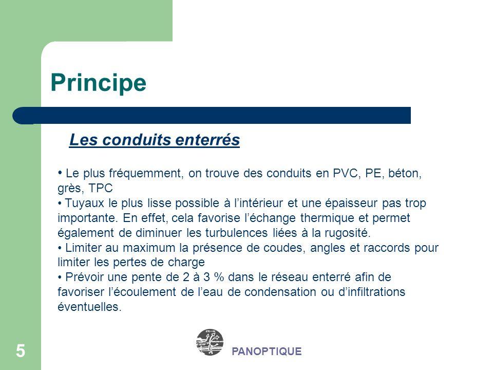 5 PANOPTIQUE Principe Les conduits enterrés Le plus fréquemment, on trouve des conduits en PVC, PE, béton, grès, TPC Tuyaux le plus lisse possible à l