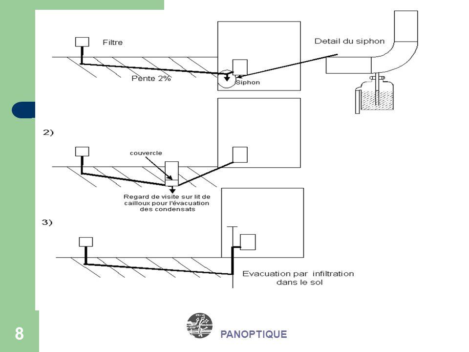 8 PANOPTIQUE Principe Une évacuation des condensats