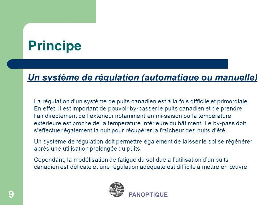 9 PANOPTIQUE Principe Un système de régulation (automatique ou manuelle) La régulation dun système de puits canadien est à la fois difficile et primor