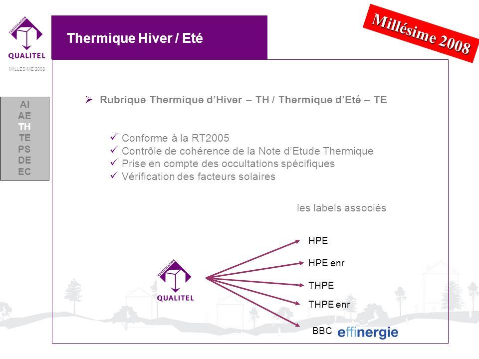 MILLESIME 2008 Thermique Hiver / Eté Rubrique Thermique dHiver – TH / Thermique dEté – TE Conforme à la RT2005 Contrôle de cohérence de la Note dEtude
