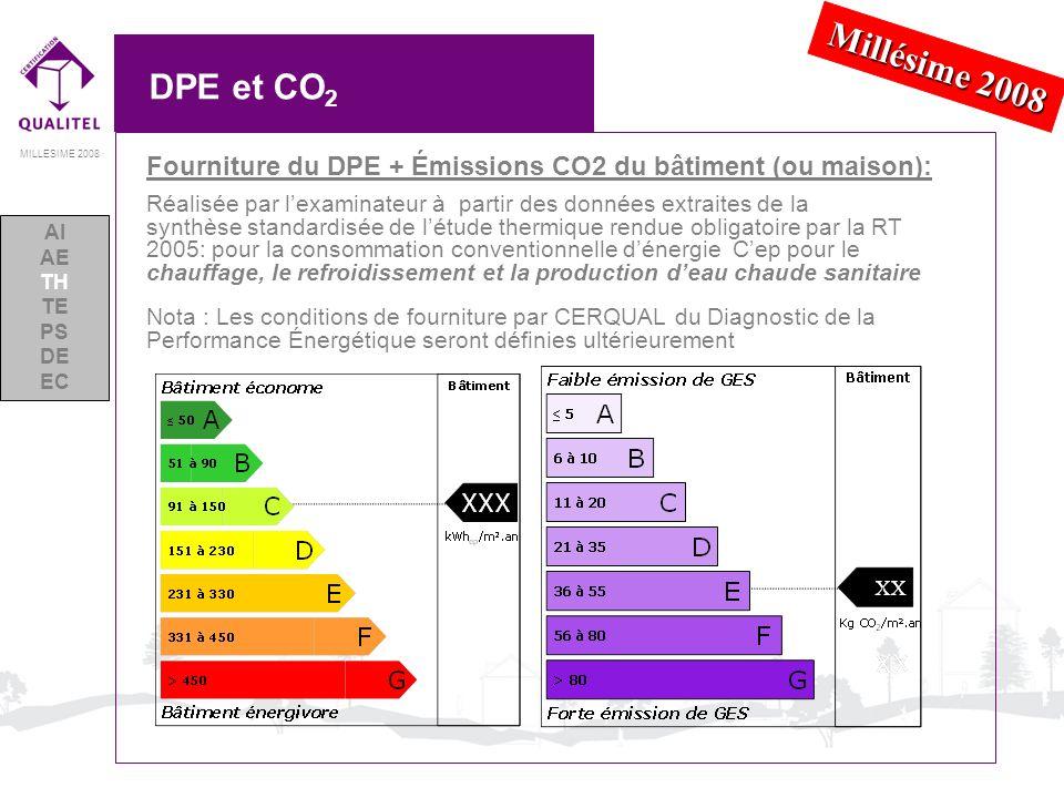 MILLESIME 2008 DPE et CO 2 Millésime 2008 AI AE TH TE PS DE EC Fourniture du DPE + Émissions CO2 du bâtiment (ou maison): Réalisée par lexaminateur à