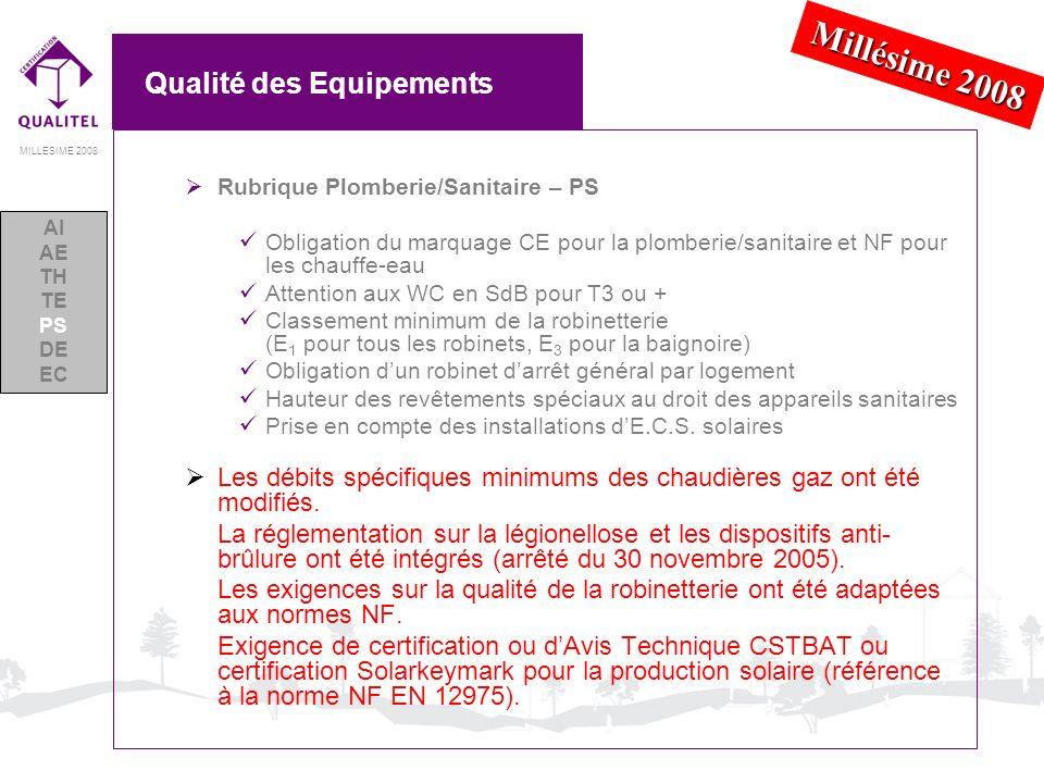 MILLESIME 2008 Qualité des Equipements Rubrique Plomberie/Sanitaire – PS Obligation du marquage CE pour la plomberie/sanitaire et NF pour les chauffe-