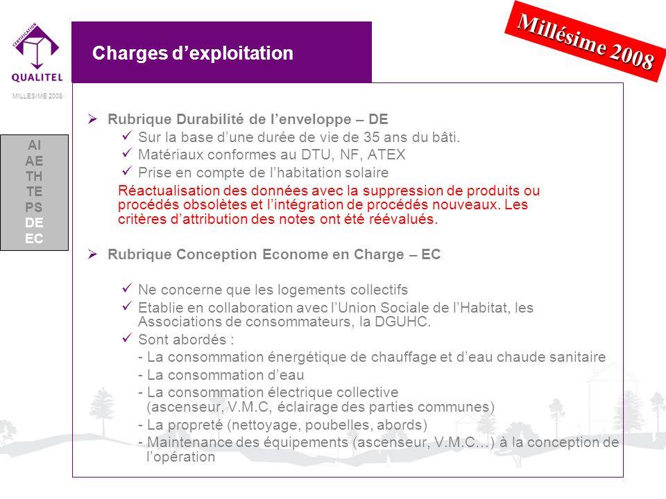MILLESIME 2008 Charges dexploitation Rubrique Durabilité de lenveloppe – DE Sur la base dune durée de vie de 35 ans du bâti. Matériaux conformes au DT