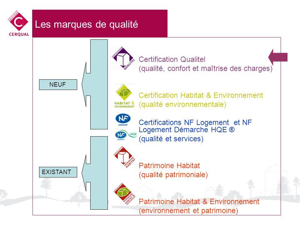 Les marques de qualité Certification Qualitel (qualité, confort et maîtrise des charges) Certification Habitat & Environnement (qualité environnementa
