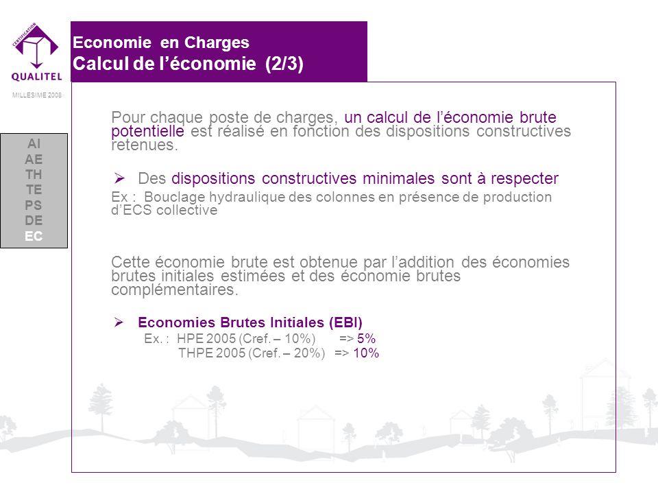MILLESIME 2008 Economie en Charges Calcul de léconomie (2/3) Pour chaque poste de charges, un calcul de léconomie brute potentielle est réalisé en fon