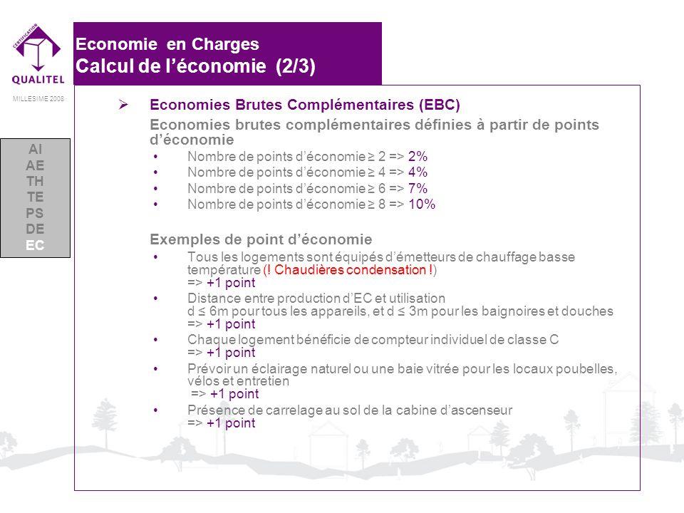 MILLESIME 2008 Economie en Charges Calcul de léconomie (2/3) Economies Brutes Complémentaires (EBC) Economies brutes complémentaires définies à partir