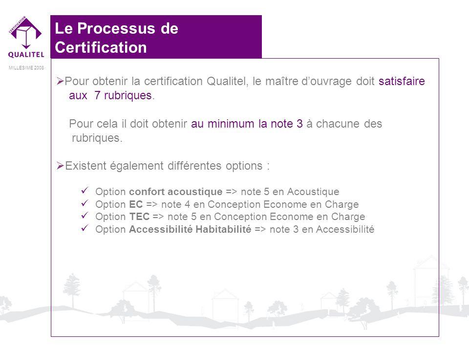 MILLESIME 2008 Le Processus de Certification Pour obtenir la certification Qualitel, le maître douvrage doit satisfaire aux 7 rubriques. Pour cela il